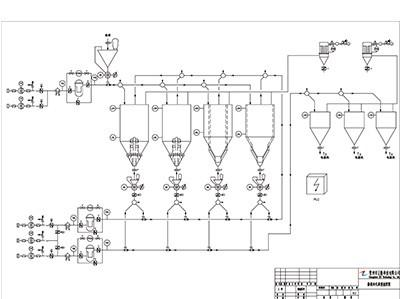 Mixing And Homogenizing System