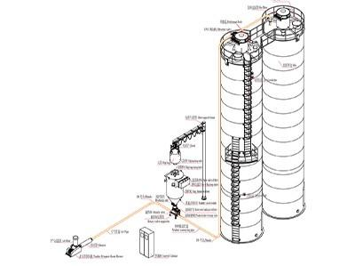 Positive Pressure Conveying System